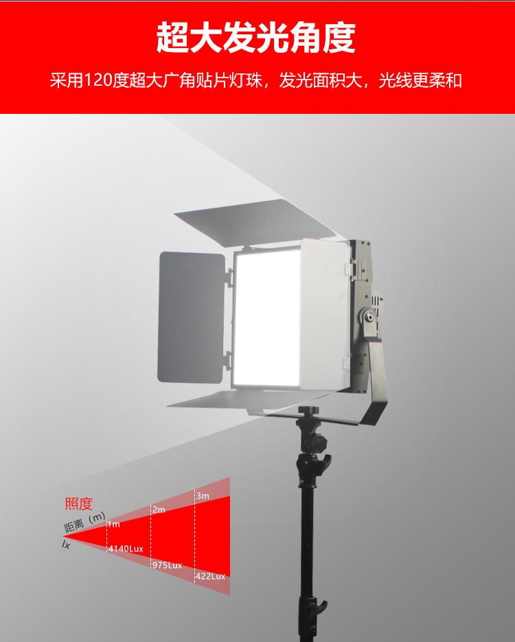 泰阳人 TYR-LED2200 数字遥控led平板式柔光灯(图2)