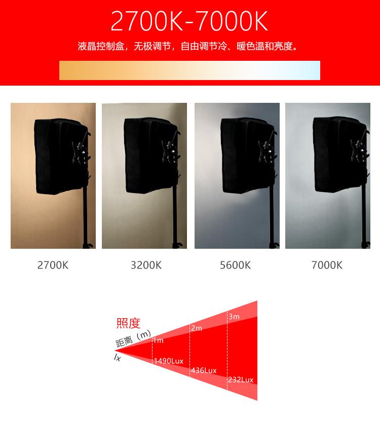 泰阳人 TYT-LED600SD 1*1 软布灯(图7)