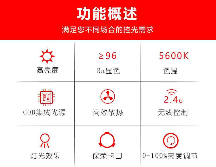 泰阳人 TYR-LED6100PA 保荣口聚光灯(图2)