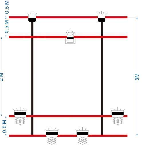 淘宝直播间灯光布置如何选择(图1)