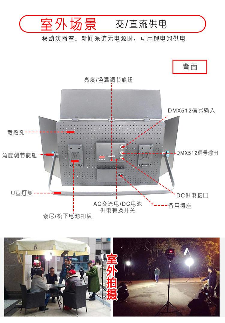 泰阳无线数字遥控TY-LED1800平板柔光灯(图3)