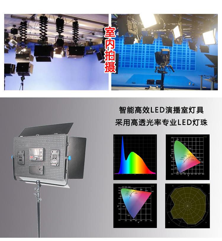泰阳无线数字遥控TY-LED1800平板柔光灯(图5)