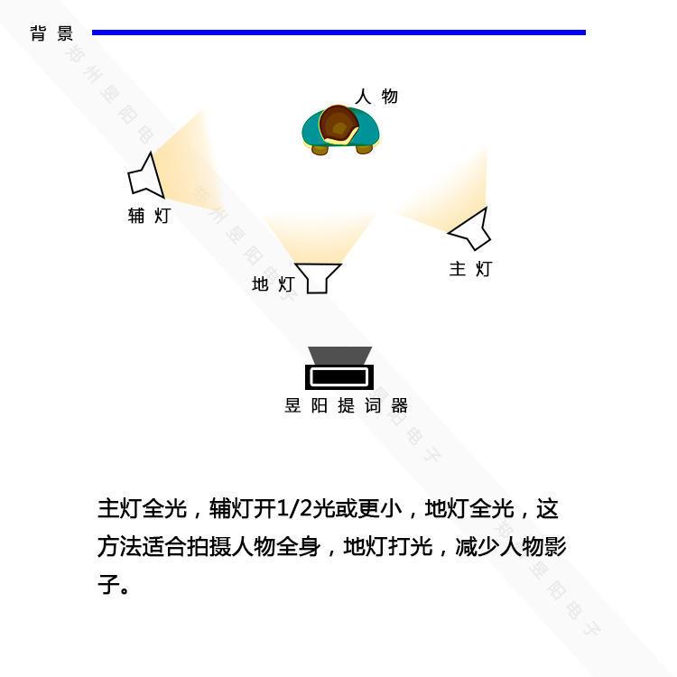 50-80平方米小型演播室LED灯光设计方案(图3)