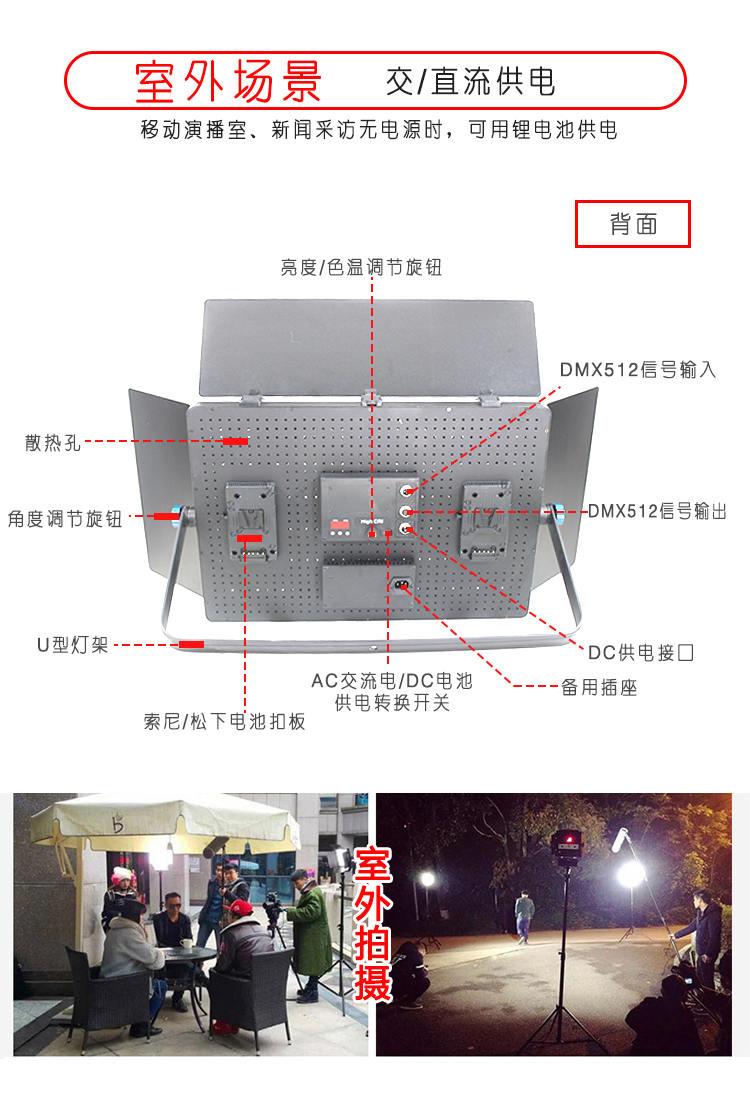 泰阳无线数字遥控TY-LED2400平板柔光灯(图3)